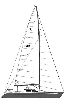Soverel 33