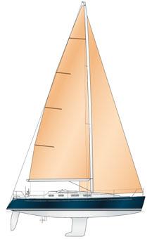 Finngulf 37