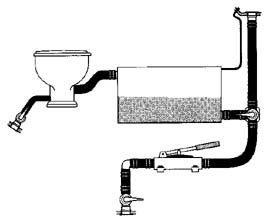 Marine Sanitation:Does Your Holding Tank Hold?