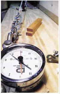 spring gauge
