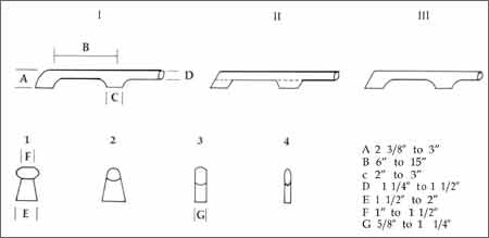 Design For: Building Your Own Handrails