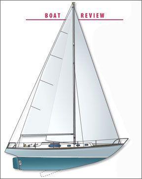 Morgan 41 Sailboat