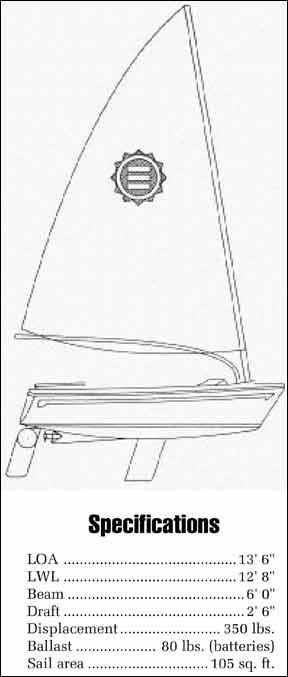 EXPO Solar Sailer