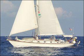 Sailing Gear Guides
