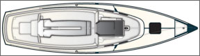 Etchells-inspired e33  – A Practical Sailor New Sailboat Review
