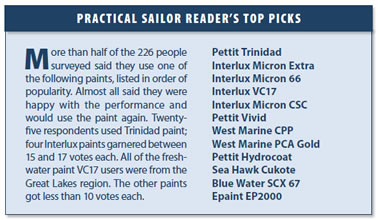 practical sailor reader top picks bottom paints