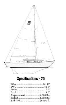 Cape Dory 25 and 25D
