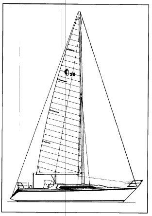 CS 36