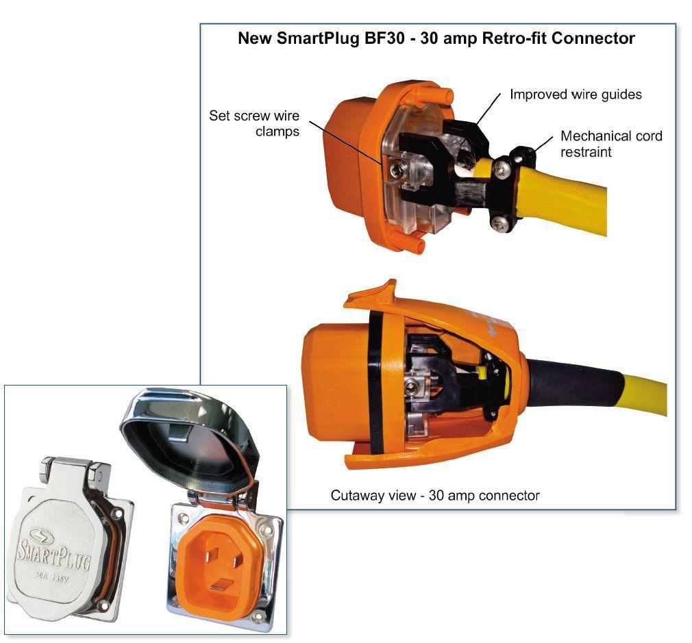 SmartPlug shore-power cord