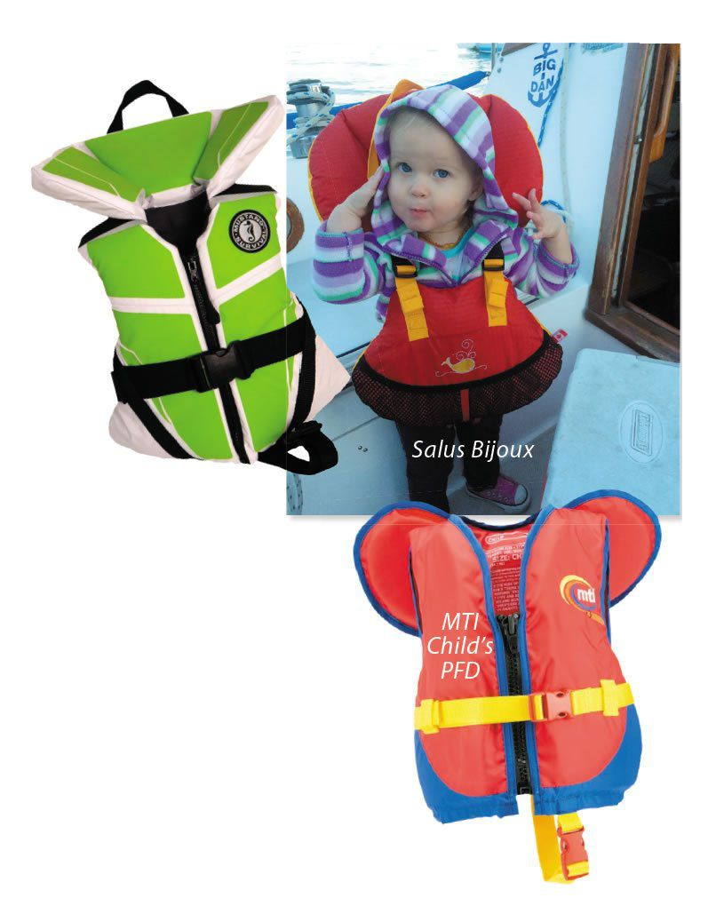 Sailing Gear for Kids