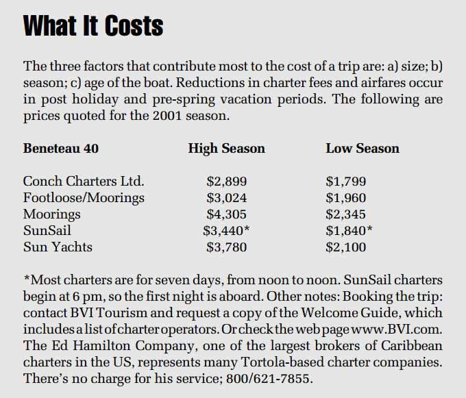 CHARTER boat costs